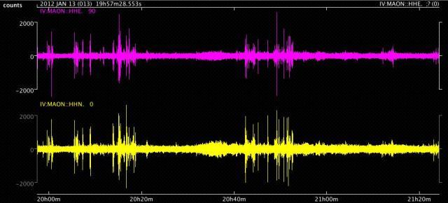 Tracce sismiche NE, filtrate