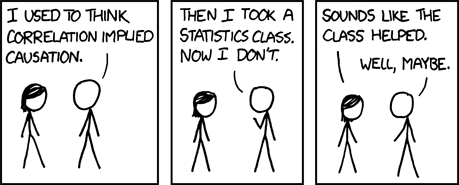 [[A man is talking to a woman]] Man: I used to think correlation implied causation. Man: Then I took a statistics class. Now I don't. Woman: Sounds like the class helped. Man: Well, maybe.